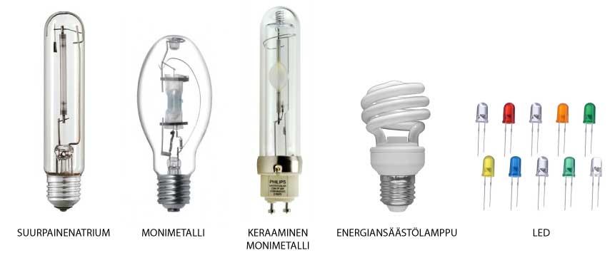 kasvatuslamput-spna-mh-led-esl